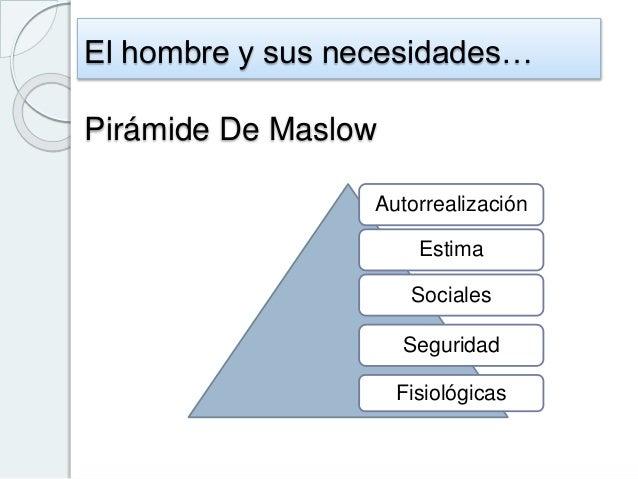 El hombre y sus necesidades… Pirámide De Maslow Autorrealización Estima Sociales Seguridad Fisiológicas