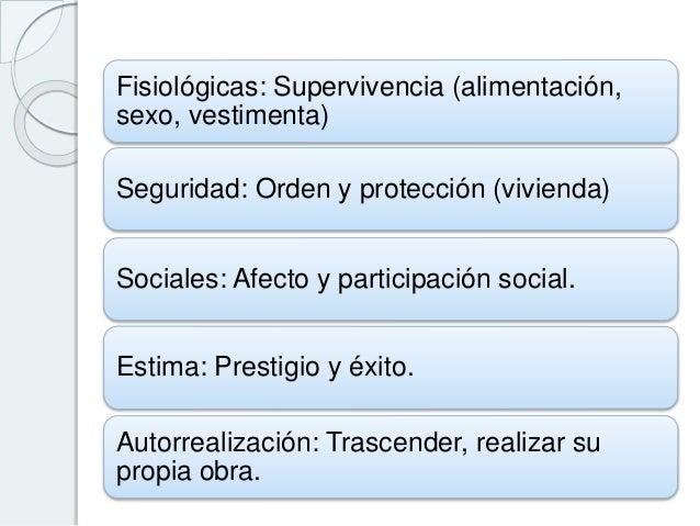 Fisiológicas: Supervivencia (alimentación, sexo, vestimenta) Seguridad: Orden y protección (vivienda) Sociales: Afecto y p...