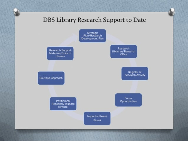 It's good to talk.. O DBS Library delegation took a visit to see Julia Barrett, Research Services Manager, UCD and Michael...
