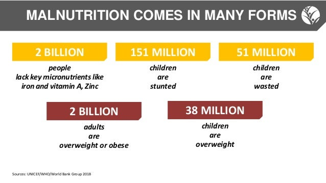 2 BILLION adults are overweight or obese 38 MILLION children are overweight 2 BILLION people lack key micronutrients like ...