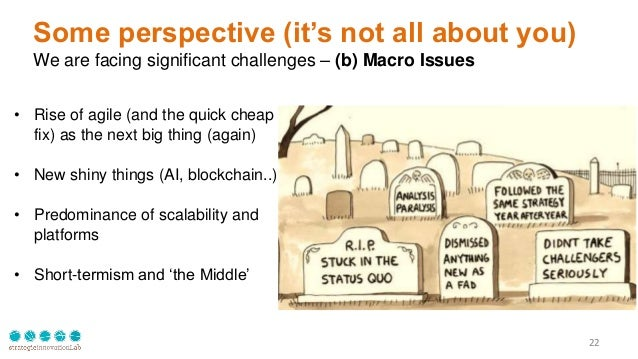 22 Some perspective (it's not all about you) We are facing significant challenges – (b) Macro Issues xx • Rise of agile (a...