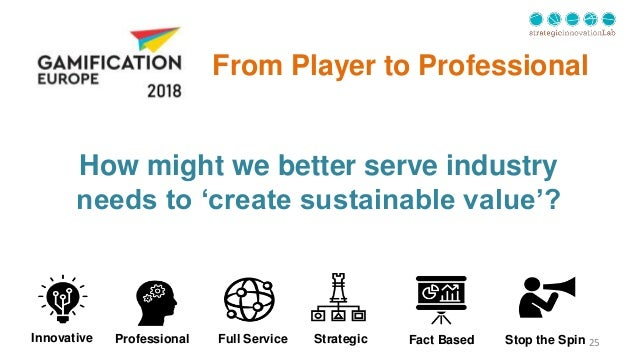 25 From Player to Professional How might we better serve industry needs to 'create sustainable value'? StrategicProfession...