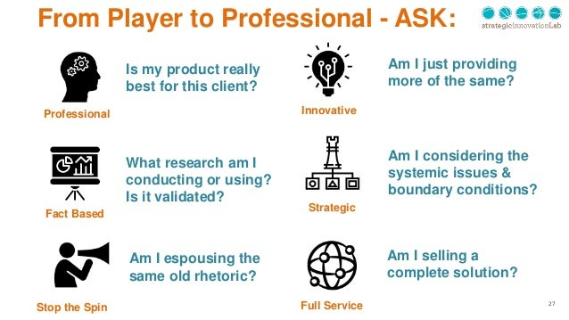 27 Professional Is my product really best for this client? Fact Based What research am I conducting or using? Is it valida...