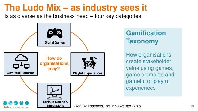 30 The Ludo Mix – as industry sees it Is as diverse as the business need – four key categories Digital Games Playful Exper...