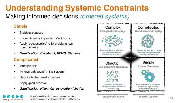 36 Understanding Systemic Constraints Making informed decisions (ordered systems) Simple • Stable processes • Known knowns...
