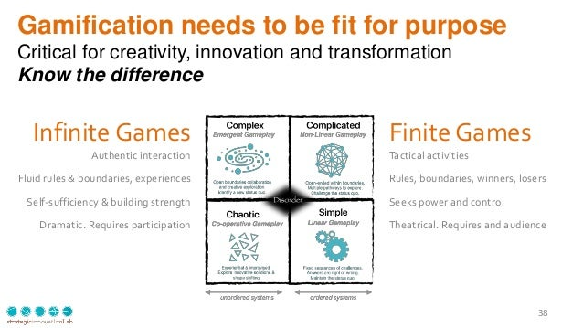 38 Gamification needs to be fit for purpose Critical for creativity, innovation and transformation Know the difference Fin...