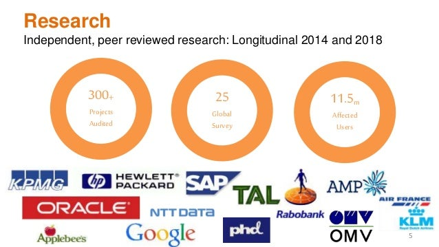 Research Independent, peer reviewed research: Longitudinal 2014 and 2018 300+ Projects Audited 25 Global Survey 11.5m Affe...