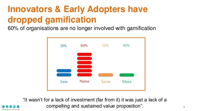 """Innovators & Early Adopters have dropped gamification 60% of organisations are no longer involved with gamification 6 """"It ..."""