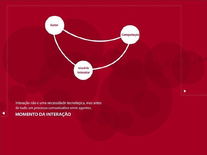Influências da arte computacional interativa no design de interfaces Slide 3