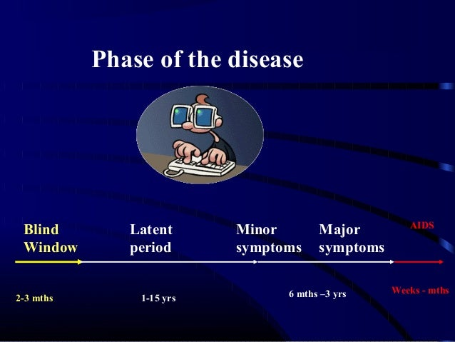 Phase of the disease  Blind Window 2-3 mths  Latent period 1-15 yrs  Minor symptoms  Major symptoms  6 mths –3 yrs  AIDS  ...