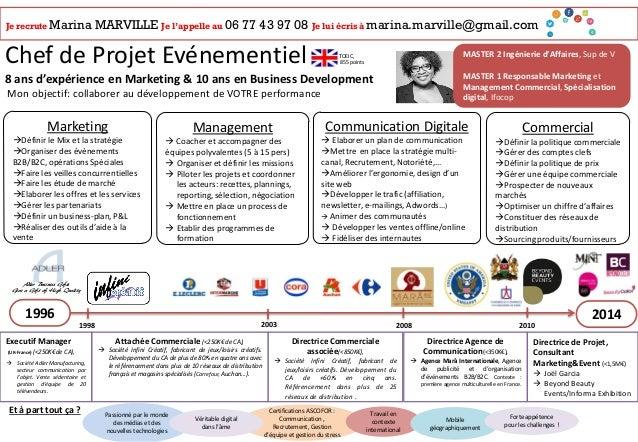 Chef de Projet Evénementiel 8 ans d'expérience en Marketing & 10 ans en Business Development Mon objectif: collaborer au d...