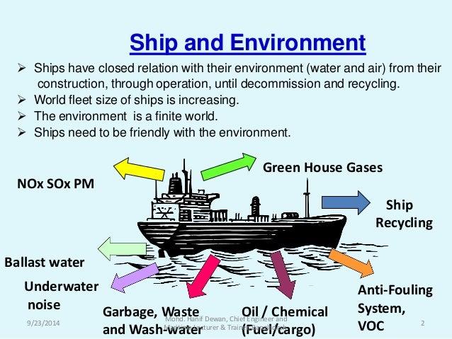 marine diesel engine exhaust gas emissions control technologies