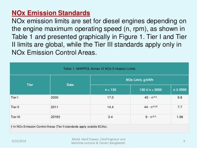 Emission speed dating