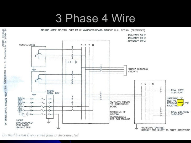 Wiring Diagram Also Boat Electrical Distribution System Diagram - Go on