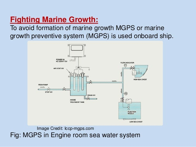 marine growth prevention system Intrusion prevention systems can also be referred to as intrusion detection and   on the other hand, intrusion prevention systems that rely on statistical.