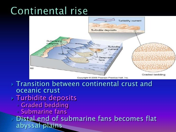 relationship between turbidity currents and turbidite deposits