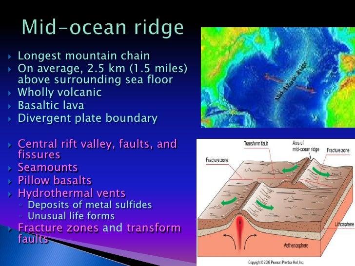 Marine provinces for Ocean floor features definition
