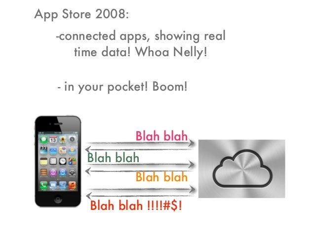 Blah blahBlah blahBlah blahBlah blah !!!!#$!App Store 2008:-connected apps, showing realtime data! Whoa Nelly!- in your po...