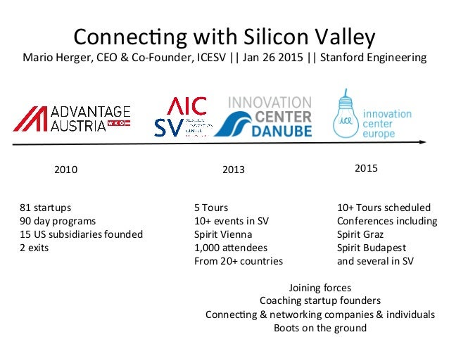 Connec&ng	   with	   Silicon	   Valley	    Mario	   Herger,	   CEO	   &	   Co-­‐Founder,	   ICESV	   ||	   Jan	   26	   20...