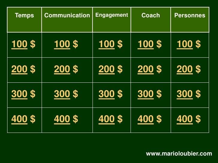 Temps   Communication Engagement   Coach    Personnes100 $     100 $        100 $       100 $     100 $200 $     200 $    ...