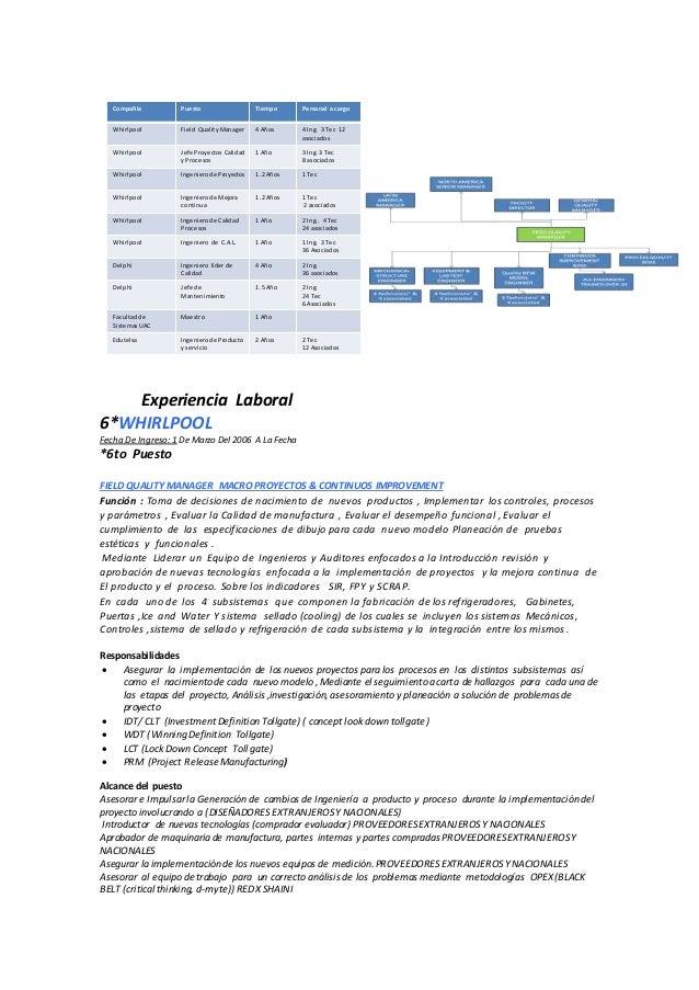 Mario puente curriculum 08 2015 Slide 2