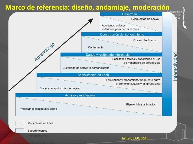 Diseño de la investigación  Mixto  - Estudios cuanti y cuali simultáneos y convergentes  Cuantitativo: diseño es ex–post-f...