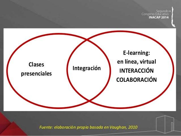 Objetivo  Evaluar la efectividad de un modelo  b-learning aplicado en educación superior  en el logro de aprendizajes perc...