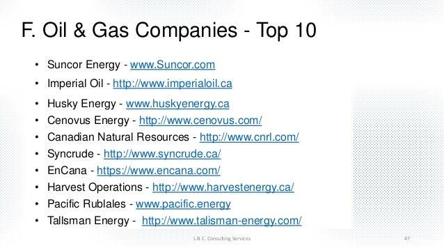 Oil Gas Natural Resources Seminar