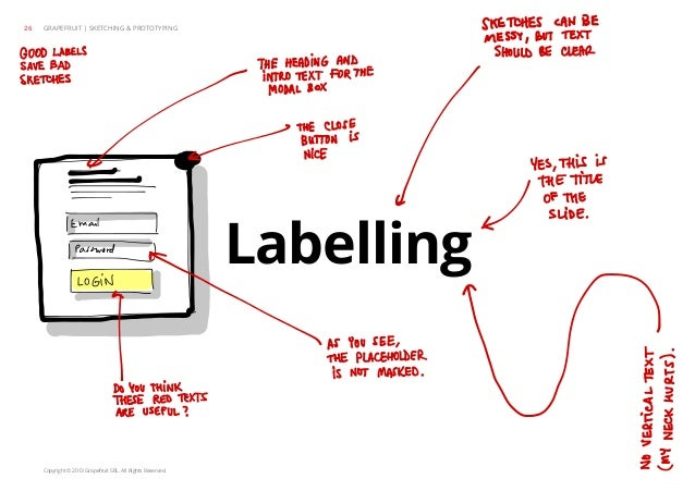 Copyright © 2013 Grapefruit SRL. All Rights Reserved. Labelling GRAPEFRUIT   SKETCHING & PROTOTYPING26
