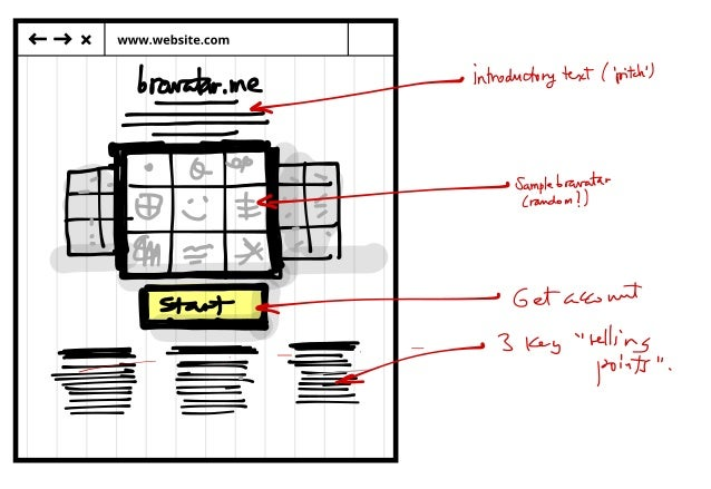 Copyright © 2013 Grapefruit SRL. All Rights Reserved. Sketch Discuss Iterate GRAPEFRUIT   SKETCHING & PROTOTYPING36