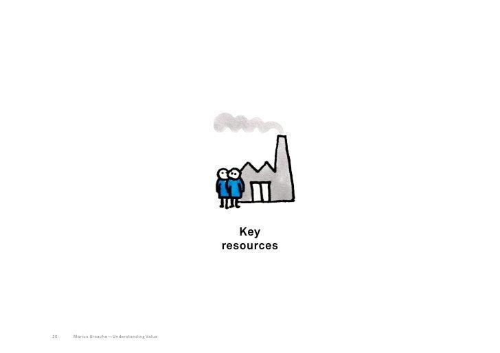 Key                                          activities22   Marius Ursache—Understanding Value