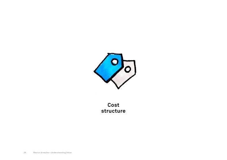 Apple iPodKey                Key                    Value                    Customer                    Customerpartners ...