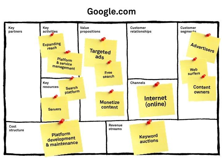 Key                        Customer           activities                  relationships  Key                      Value   ...
