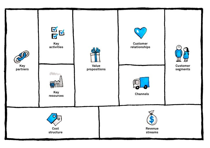 Exercise 1     Your business model32   Marius Ursache—Understanding Value