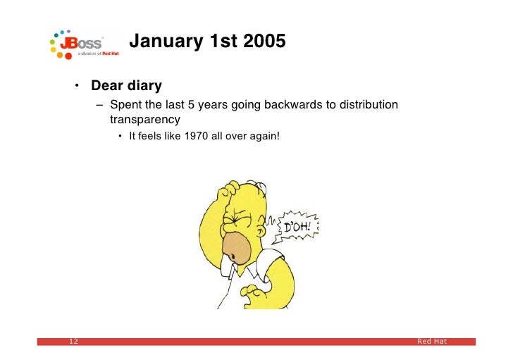 January 1st 2005   • Dear diary      – Spent the last 5 years going backwards to distribution        transparency         ...