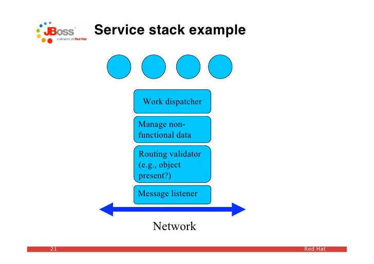 Service stack example                Work dispatcher             Manage non-            functional data             Routin...
