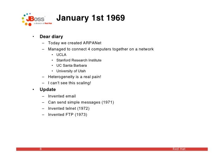 January 1st 1969  •   Dear diary         – Today we created ARPANet         – Managed to connect 4 computers together on a...