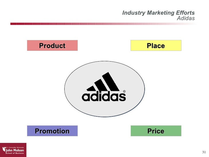 consumer behaviour study on nike 42 sandip sarker et al: influence of personality in buying consumer goods-a comparative study between neo-freudian theories and.