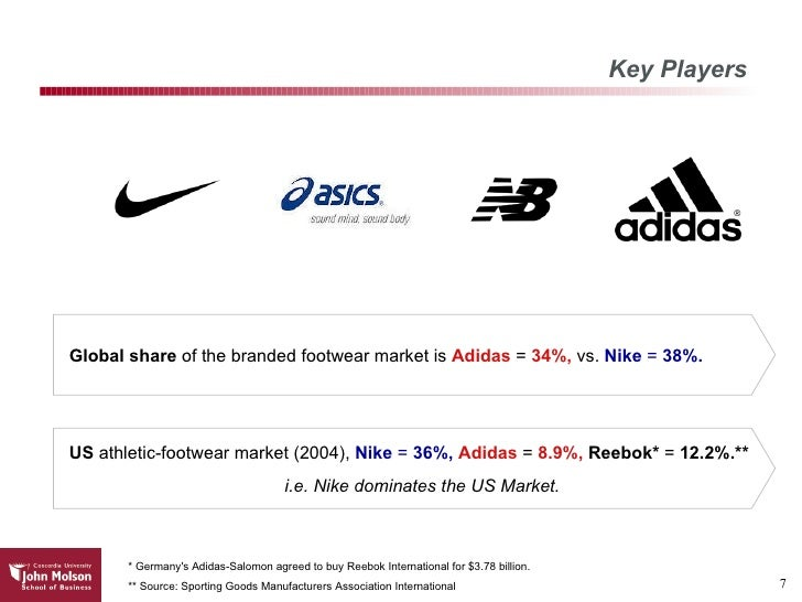 consumer behaviour study on reebok Consumer buying behaviour at reebok 5,969 views  main  findingsmales are the main customers of reebok as compared to female   reebok rupali sharma marketing research project on nike shoes.