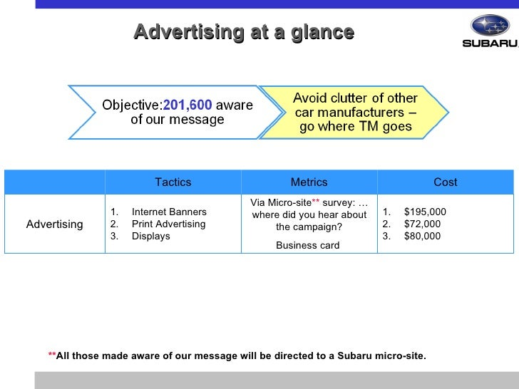 Integrated marketing communications campaign case study
