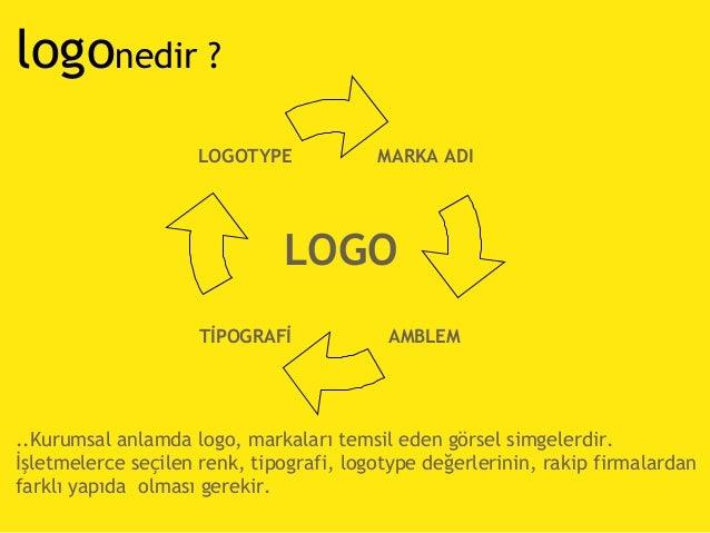 Marka logo Slide 2