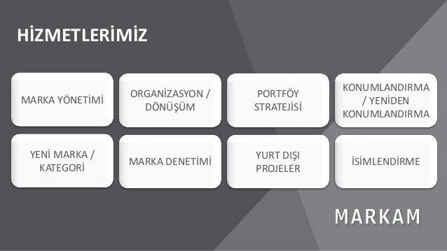 MARKAM / TANITIM SUNUMU/ 2016 HİZMETLERİMİZ MARKA YÖNETİMİ ORGANİZASYON / DÖNÜŞÜM PORTFÖY STRATEJİSİ KONUMLANDIRMA / YENİD...