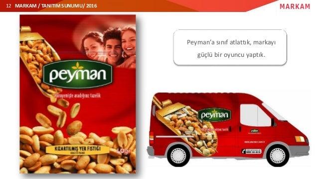 MARKAM / TANITIM SUNUMU/ 2016 Peyman'a sınıf atlattık, markayı güçlü bir oyuncu yaptık. 12