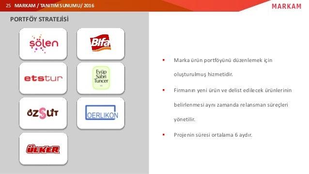 MARKAM / TANITIM SUNUMU/ 2016 PORTFÖY STRATEJİSİ  Marka ürün portföyünü düzenlemek için oluşturulmuş hizmetidir.  Firman...
