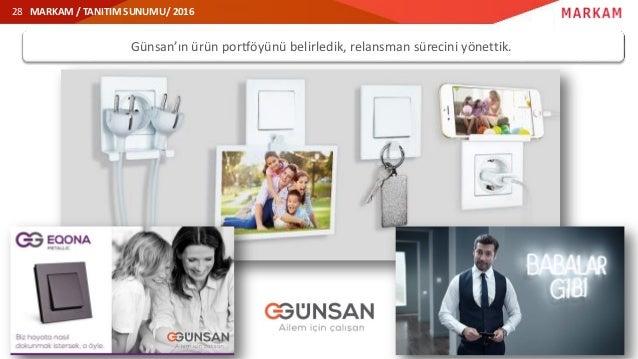 MARKAM / TANITIM SUNUMU/ 201628 GÜNSAN Günsan'ın ürün portföyünü belirledik, relansman sürecini yönettik.