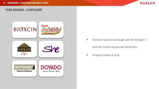 MARKAM / TANITIM SUNUMU/ 2016 YENİ MARKA / KATEGORİ  Firmanın pazara sunacağı yeni bir kategori / yeni bir marka oluşturm...
