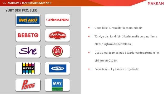 MARKAM / TANITIM SUNUMU/ 2016 YURT DIŞI PROJELER  Genellikle Turquality kapsamındadır.  Türkiye dışı farklı bir ülkede a...