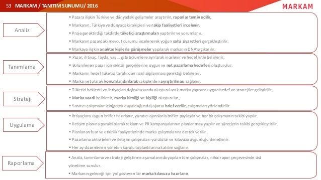 MARKAM / TANITIM SUNUMU/ 2016 Tanımlama Strateji Raporlama Analiz  Pazara ilişkin Türkiye ve dünyadaki gelişmeler araştır...