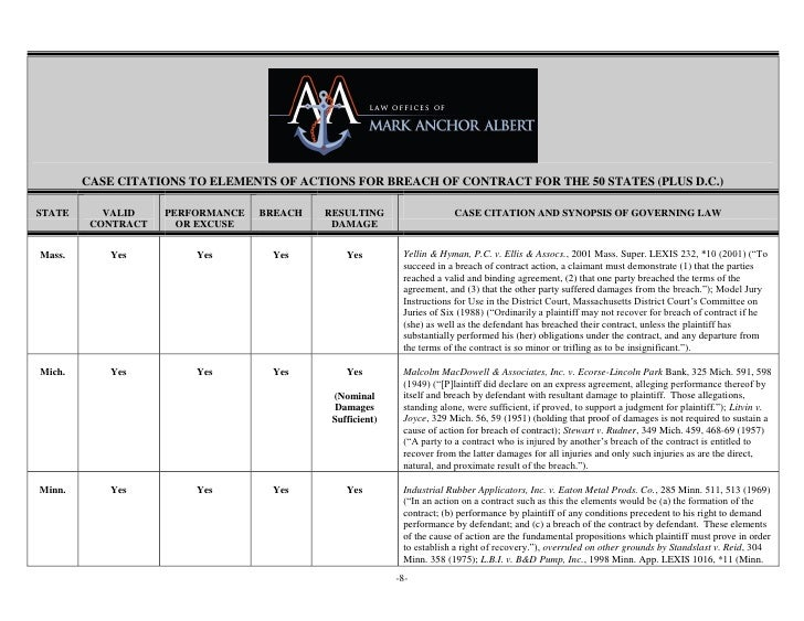 Mark Anchor Albert National Survey Of Breach Of Contract Elements