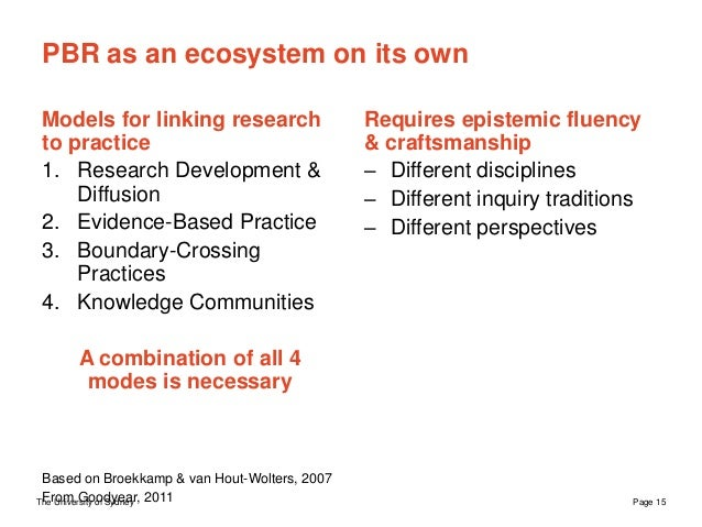 The University of Sydney Page 15 PBR as an ecosystem on its own Models for linking research to practice 1. Research Develo...